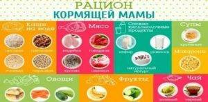Рецепты блюд для кормящих мам новорожденных в первый месяц и далее