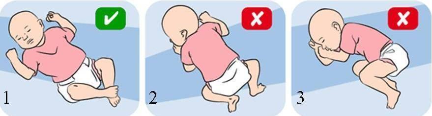 В каком положении можно класть грудничка на. как должен спать новорождённый: особенности сна малыша на первых этапах жизни.