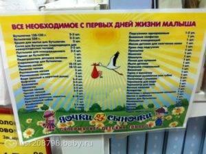 Что нужно ребенку для детского сада, какие вещи понадобятся: список