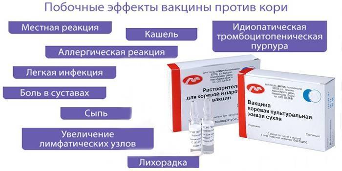 Прививка корь, краснуха, паротит: побочные действия, температура, сыпь и другие осложнения