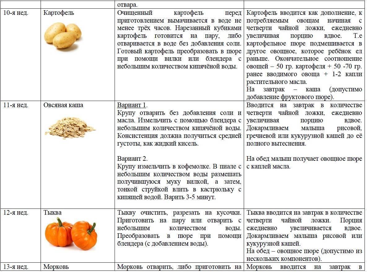 Кукурузная каша для грудничка — польза и вред, как сварить, рецепт