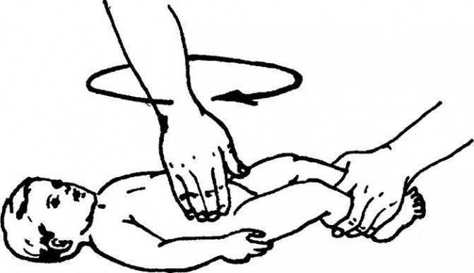 Как правильно делать массаж животика новорожденному при запоре