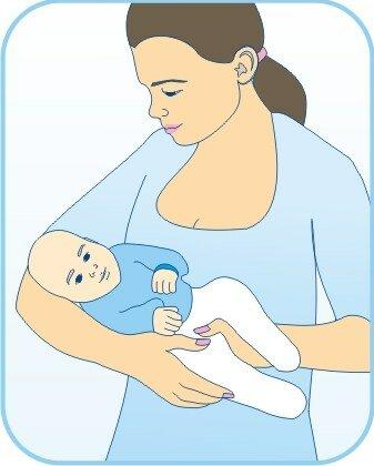 Как правильно держать новорожденного столбиком (вертикально)?