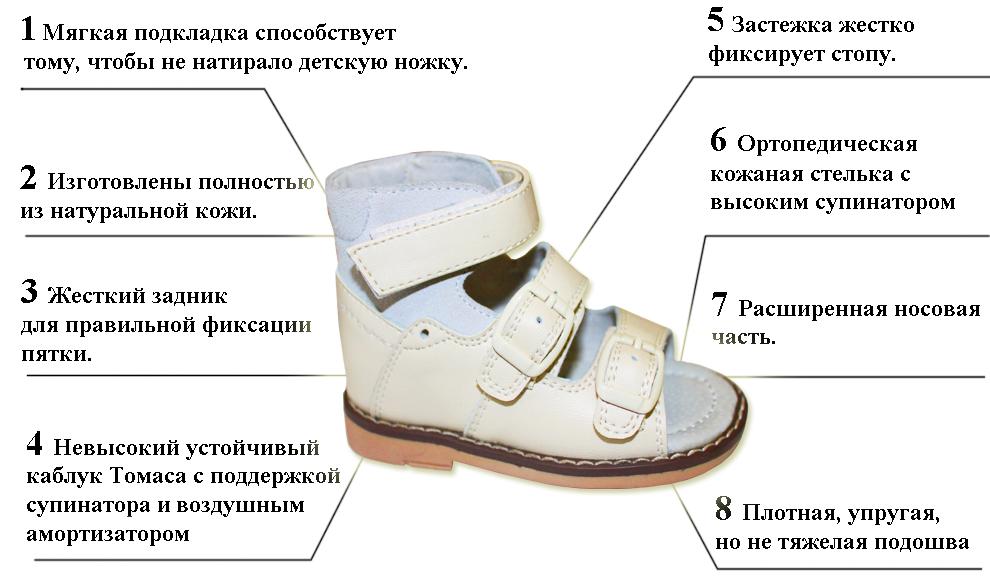 Первая обувь для малыша: как выбрать, когда покупать. обувь для самых маленьких