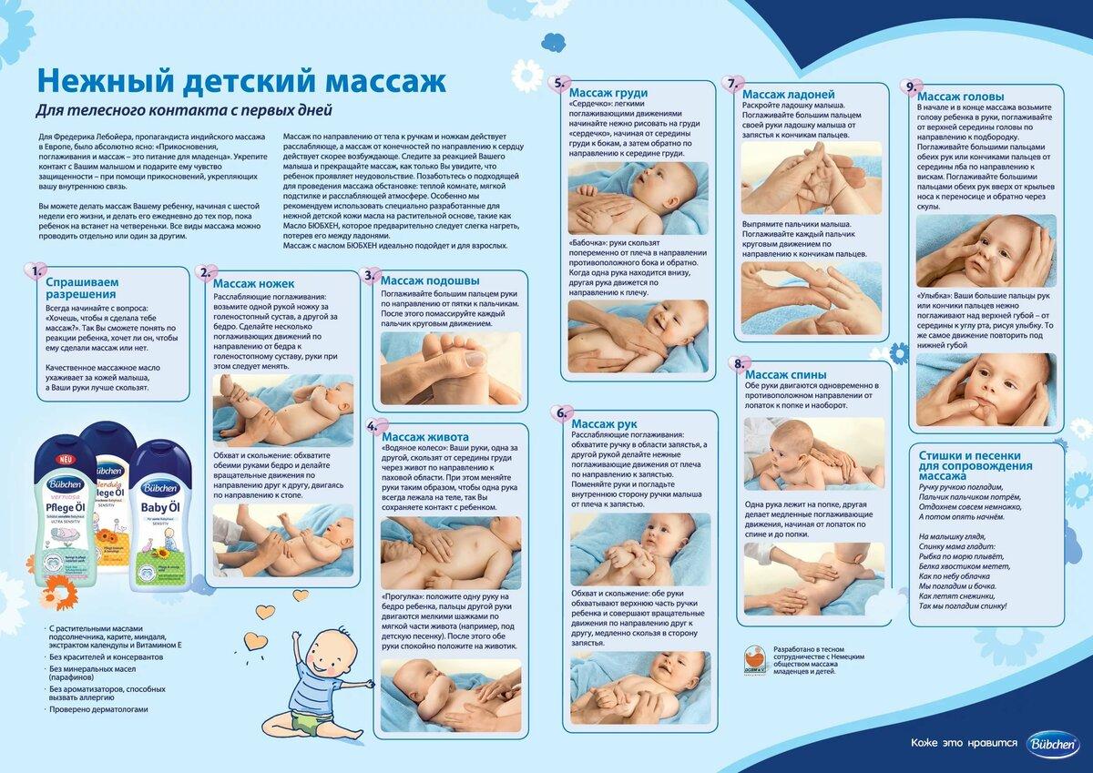 Массаж грудного ребенка