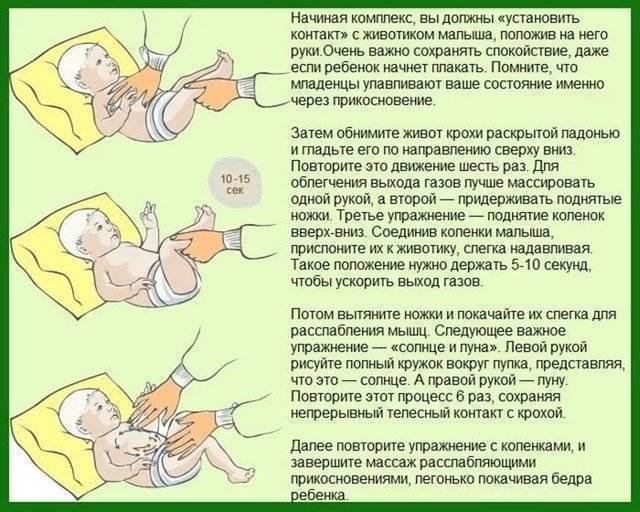 Изменения в стуле ребенка после начала прикорма. как меняется стул грудничка при введении прикорма: особенности и коррекция запора у ребенка