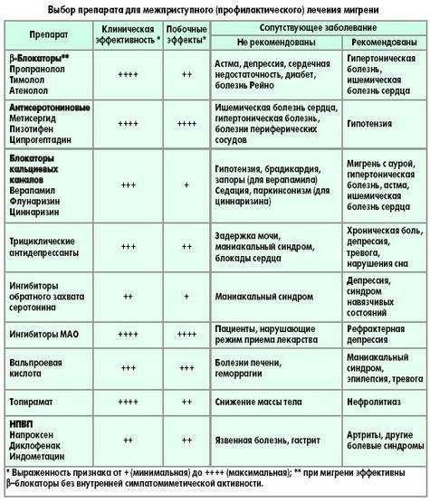 Стрептодермия у детей: симптомы и лечение, фото как начинается