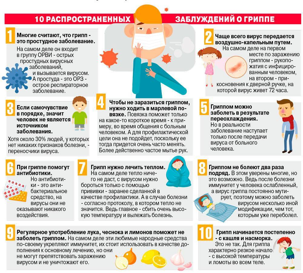 Профилактика гриппа и орви (орз) у детей: препараты для профилактики вирусных заболеваний - pro100sovet