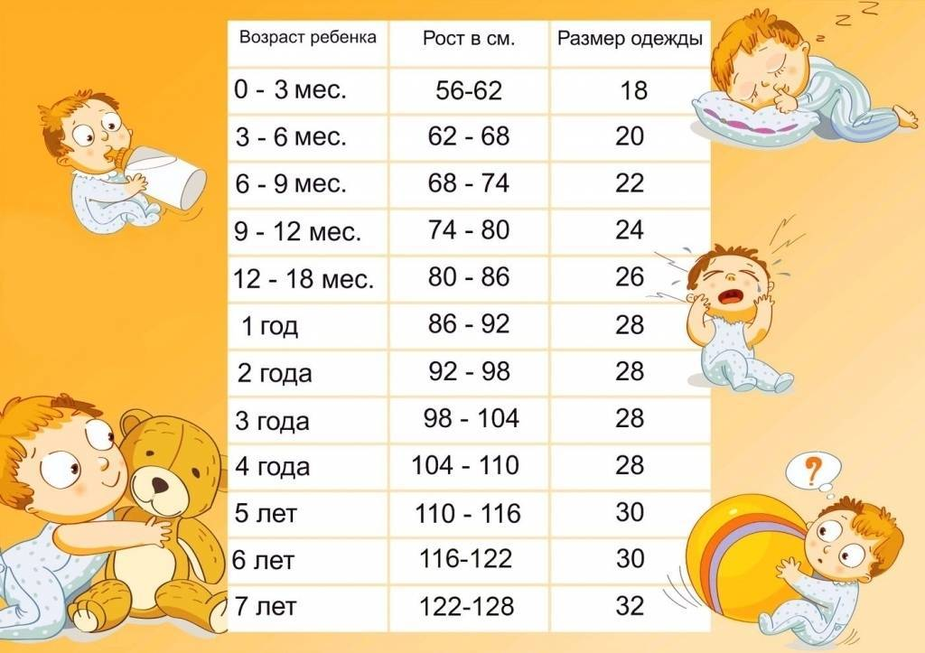 Таблица размеров детской одежды по возрасту и росту, от 0. россия, сша, китай, с алиэкспресс