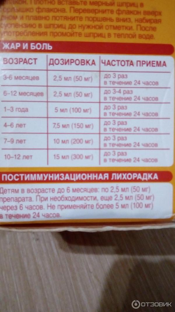 Сироп (суспензия) «нурофен для детей»: инструкция по применению (46 фото): состав, дозировка и цена, через сколько начинает действовать