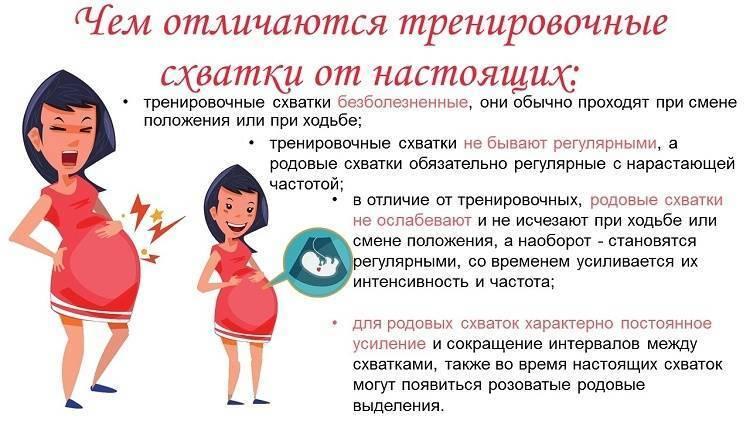 Особенности предвестников родов у первородок, а также повторнородящих