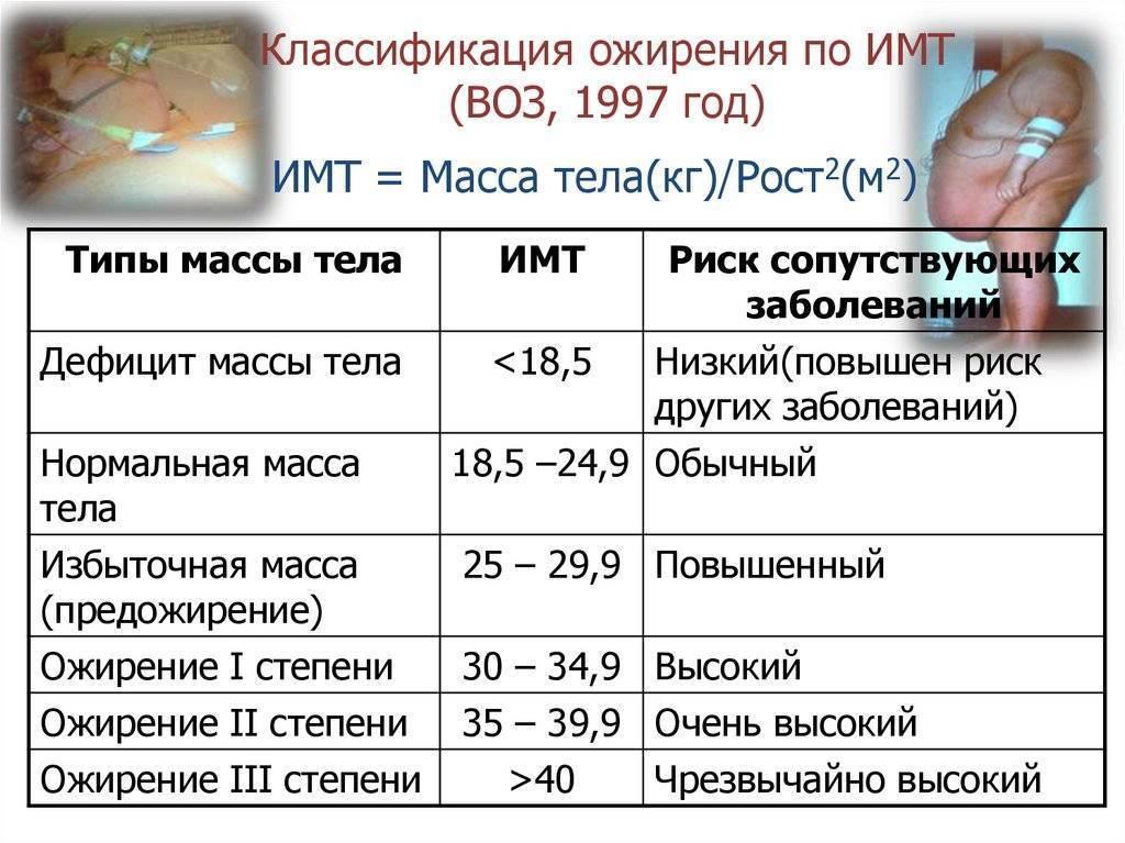 Ожирение у детей: подростков, 2 степени, лечение, причины, профилактика, проблема, формы | musizmp3.ru