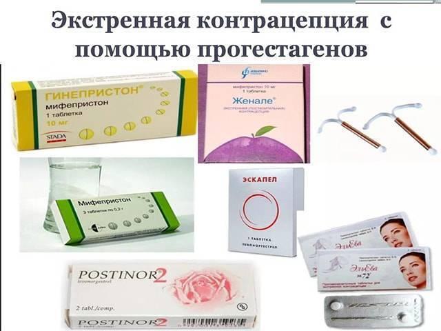 Как самостоятельно подобрать противозачаточные таблетки - виды таблеток, особенности выбора по возрасту