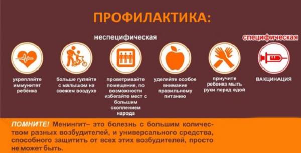 Менингит у детей: фото, причины заболевания, симптомы, лечение, профилактика и диагностика инфекции