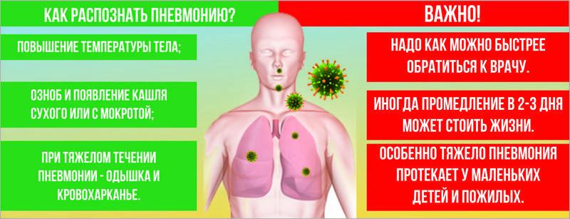 Кашель при простуде: сколько длится, заразен ли, как лечить народными методами (если сухой)