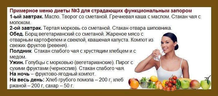 Особое питание. диета при заболеваниях желудочно-кишечного тракта