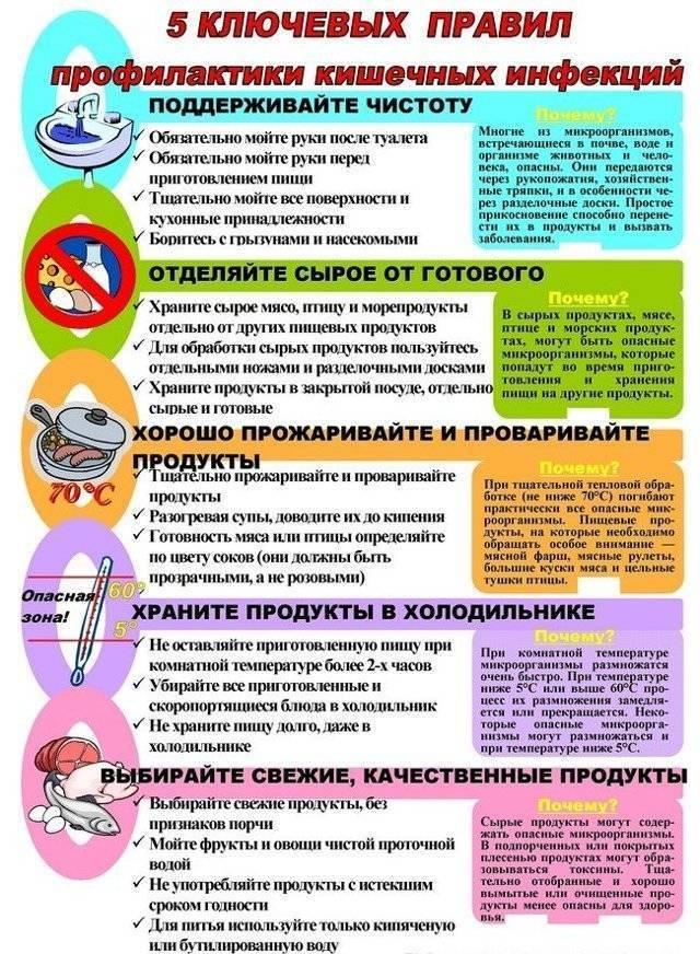 Ротавирусная кишечная инфекция у детей: признаки, лечение и профилактика