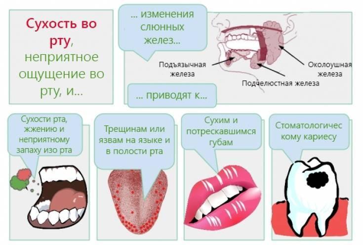Почему возникает горечь во рту при беременности?