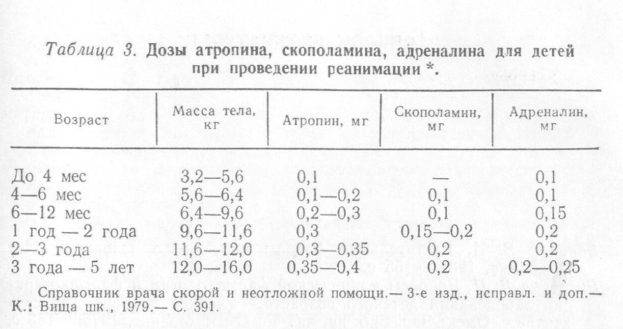 Литическая смесь при температуре у новорожденных ~