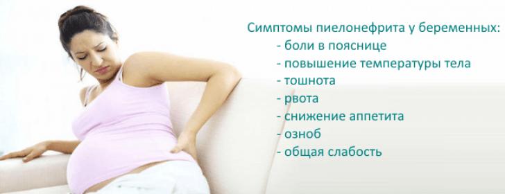 Аппендицит при беременности - симптомы и лечение. журнал медикал