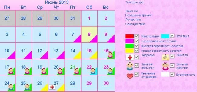 Планирование беременности и флюорография: ???? вопросы гинекологии и советы по лечению