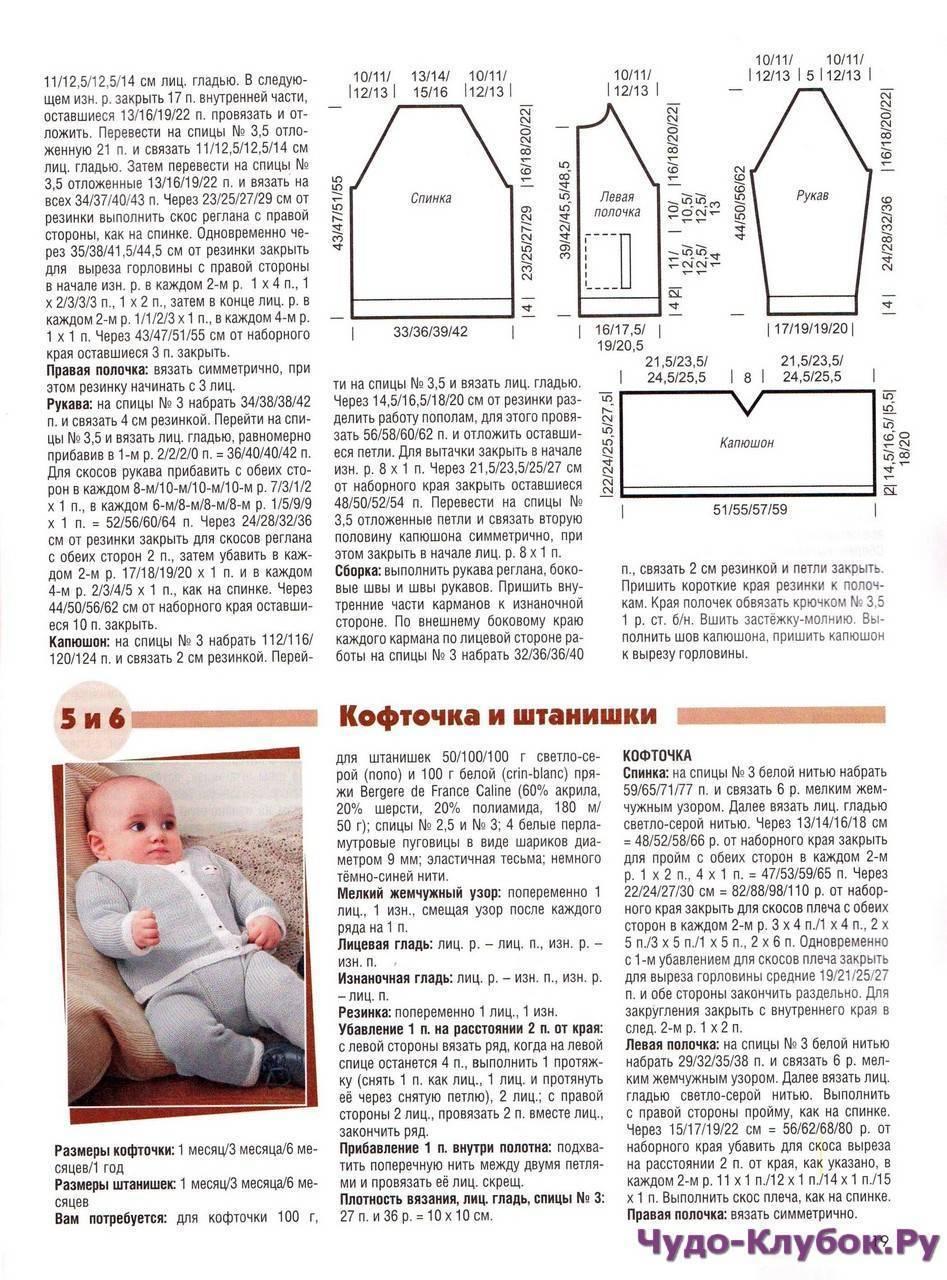 Кофточка для новорожденного спицами от 0-3 месяцев: описание и схема (реглан сверху)