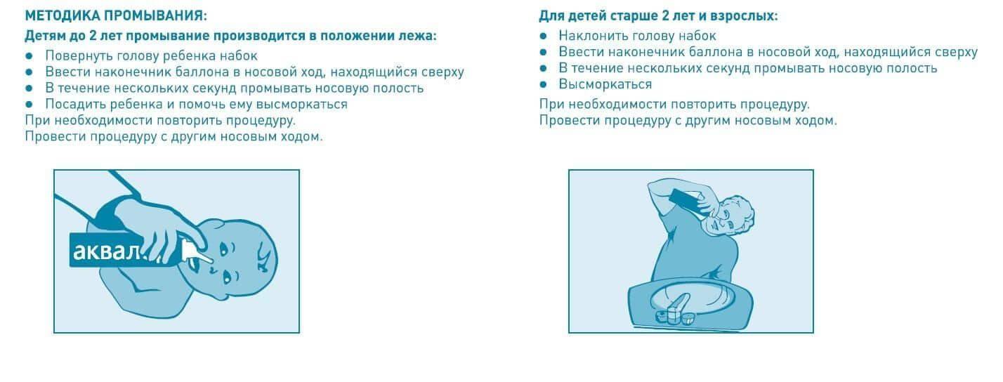 Аминокапроновая кислота для ингаляций детям при насморке, кашле: инструкция, дозировка