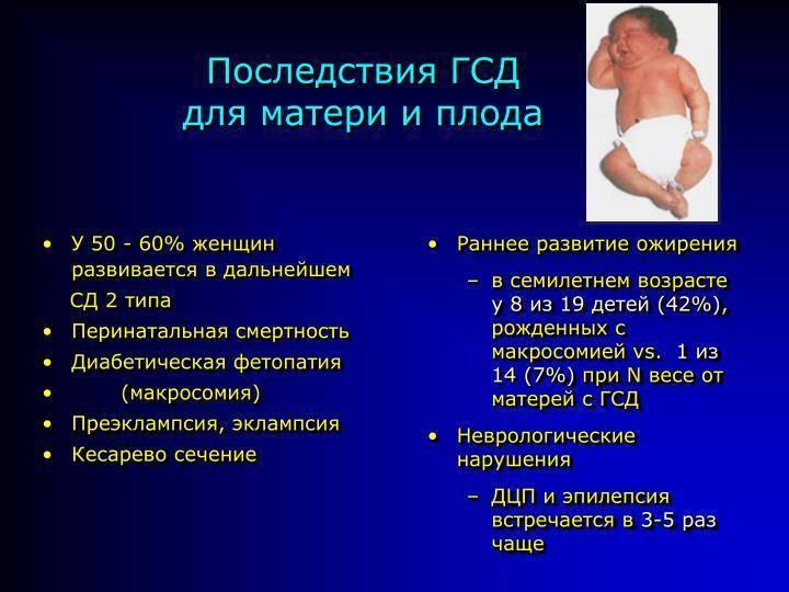 Можно ли родить при диабете - советы и рекомендации тем кто хочет иметь ребенка