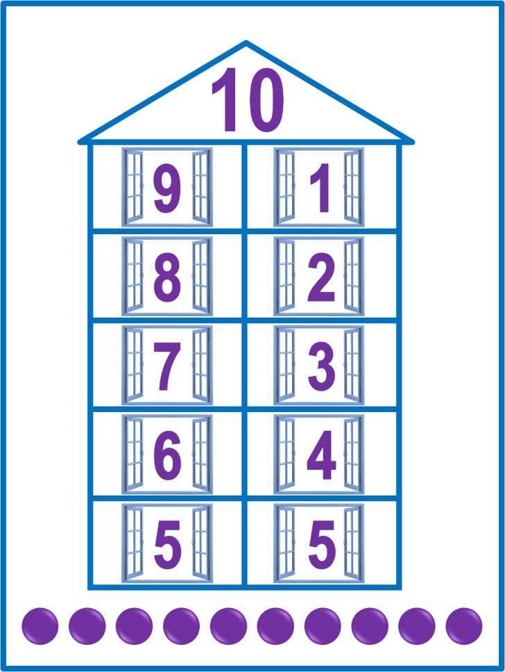 Как научить ребенка считать в уме: до 10, а также складывать и вычитать