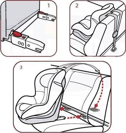Как установить детское автокресло и правильно закрепить его в машине