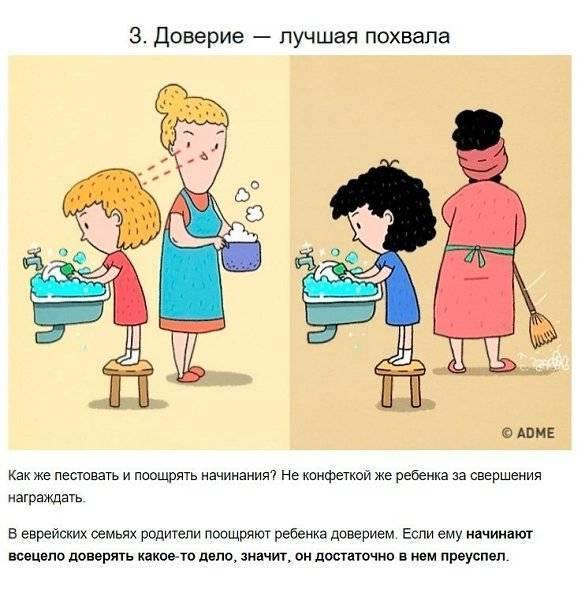 Как евреи воспитывают своих детей — еврейский метод воспитания детей в семьях