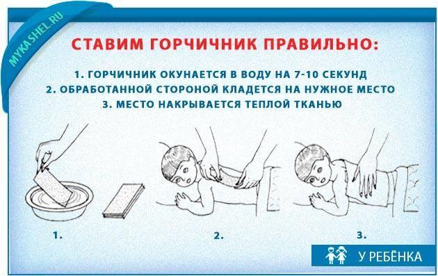 Горчичники при кашле детям: как и куда ставить. инструкция по применению