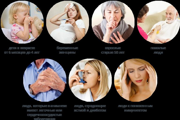 Что делать, если у ребенка грипп? признаки, лечение и профилактика заболевания