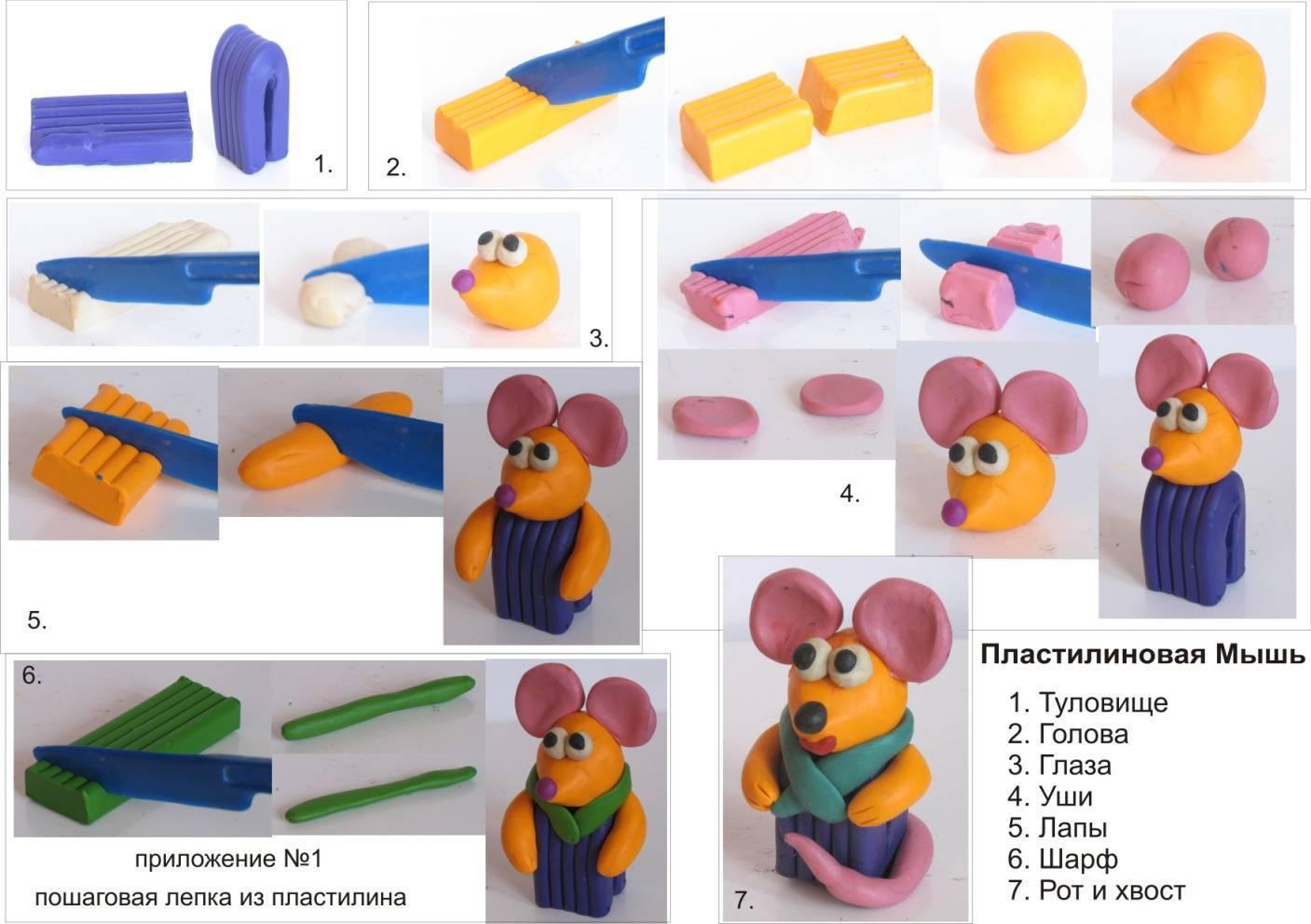 Лепим интересные поделки из пластилина с детьми