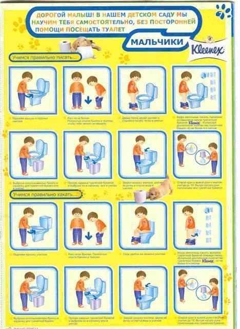 Приучить ребенка вытирать попу