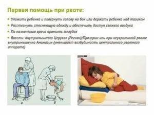 Как остановить рвоту у ребенка - первая помощь в домашних условиях