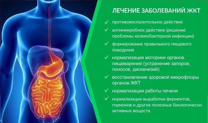 Болезнь крона | компетентно о здоровье на ilive