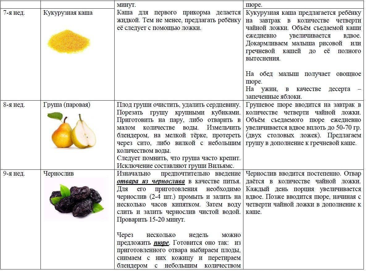 Прикорм для ребенка: рецепты пюре из овощей