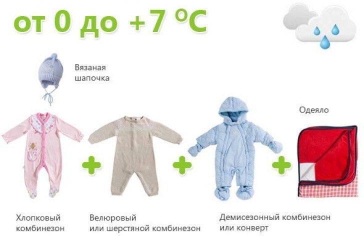 Как одевать новорожденного ребенка осенью на прогулку и дома