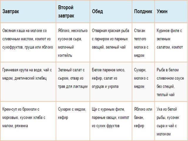 Правила организации и типичные ошибки грудного вскармливания после кесарева сечения