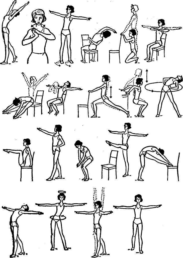 Упражнения для осанки для детей: гимнастика при укреплении мышц и исправлении проблем