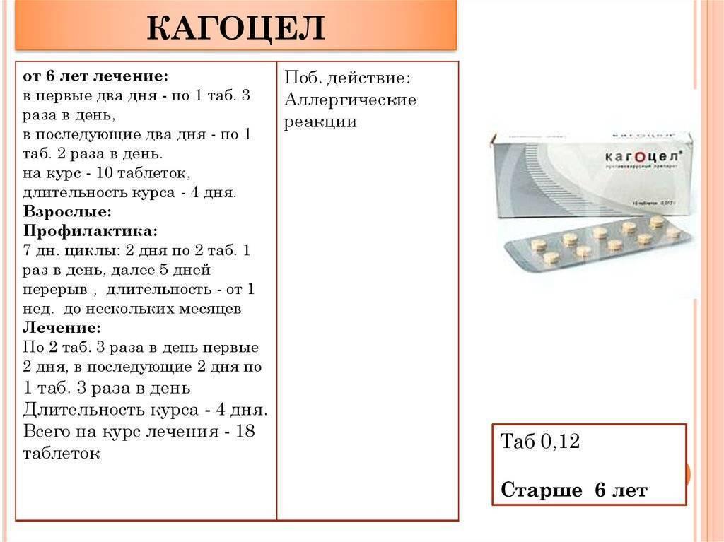 Кагоцел для детей и его аналоги (инструкция по применению)