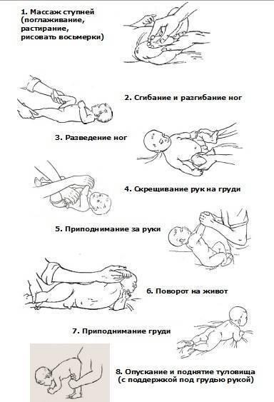 Массаж для ребенка в 4 месяца: как делать в домашних условиях грудничку