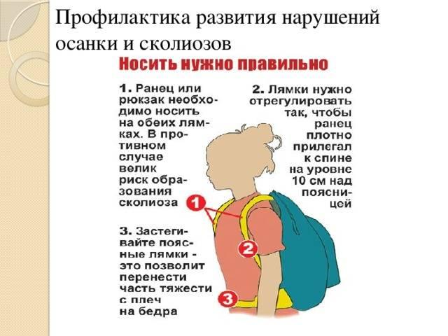 Нарушение осанки у детей школьного возраста: упражнения и профилактика