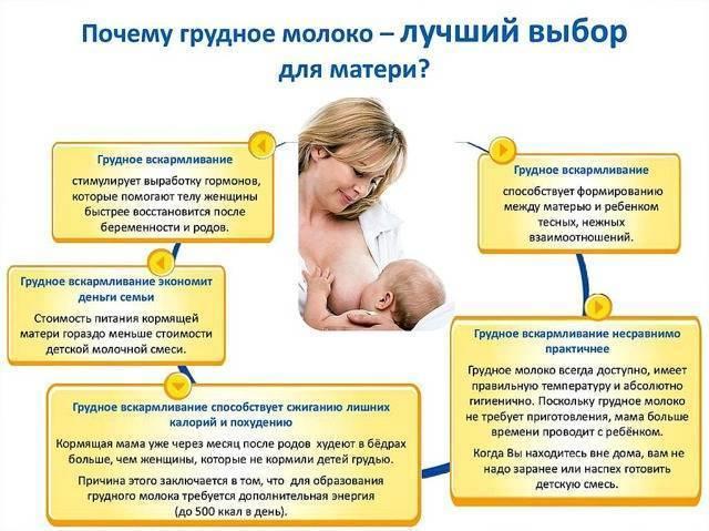 Как правильно загорать кормящим мамам