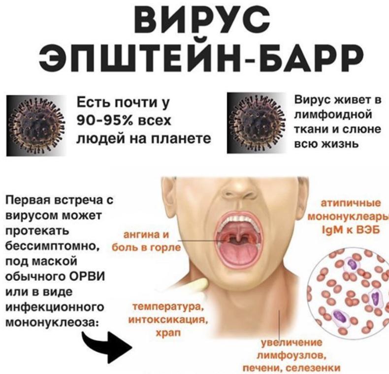 Комаровский: герпес 6 типа у детей - лечение вируса