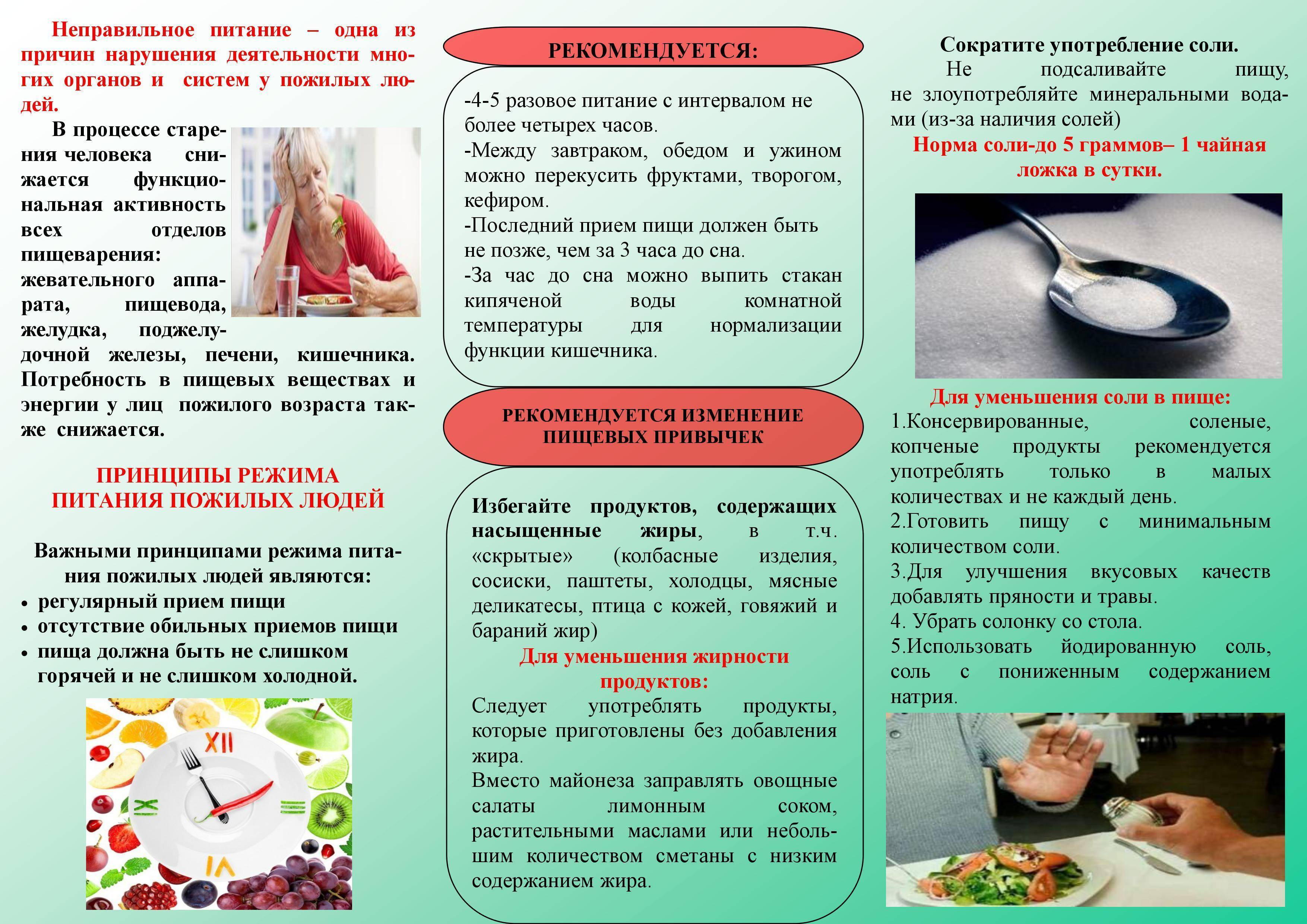 Диета при стоматите, разрешенные и запрещенные продукты.