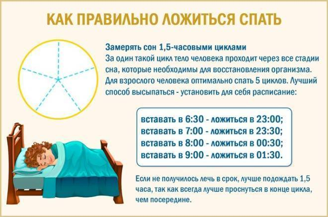 Почему новорожденный ребенок спит по 30 минут днем