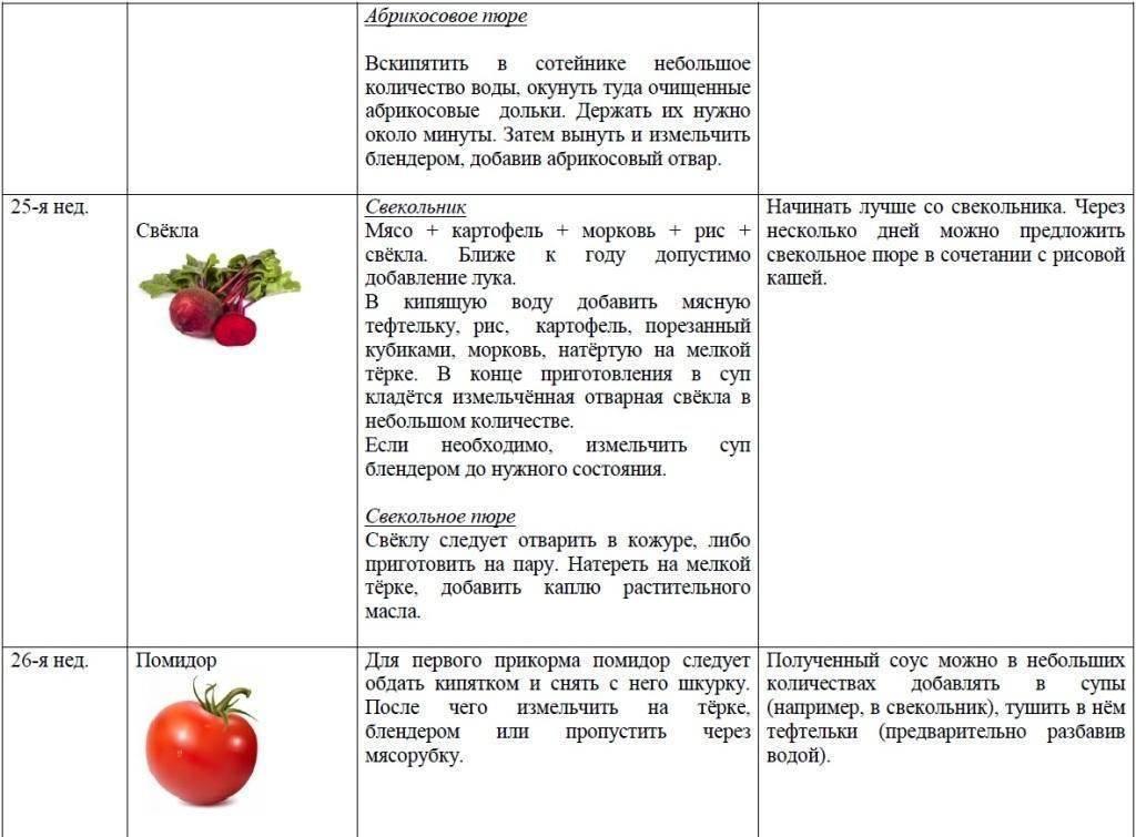 Болгарский перец с какого возраста можно детям - советы врачей