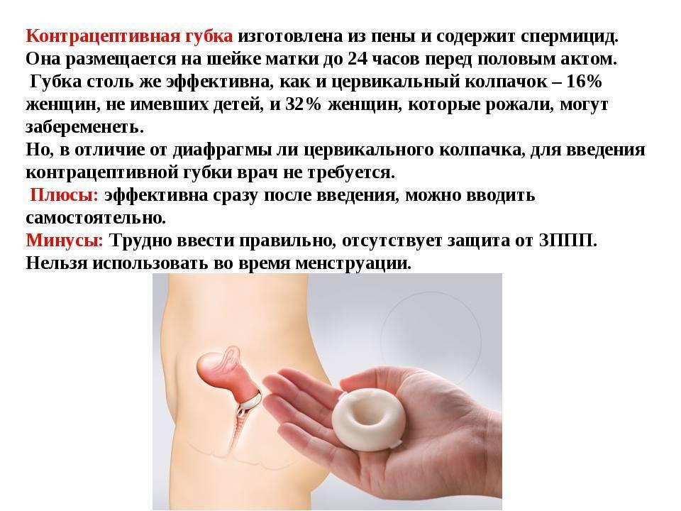 Гормональная контрацепция: суть противозачаточных таблеток, схемы приема, побочные действия оральных контрацептивов